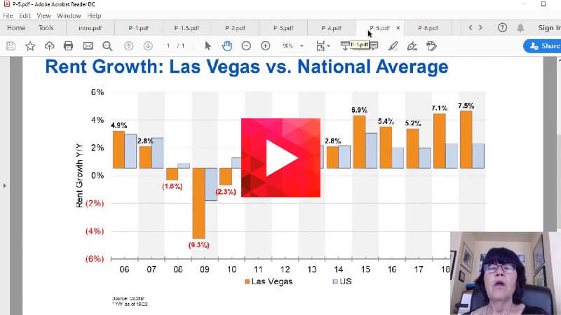 Maximizing profit while investing in Las Vegas real estate video thumbnail